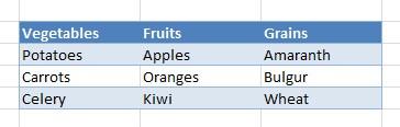 Image: Data range without table formatting