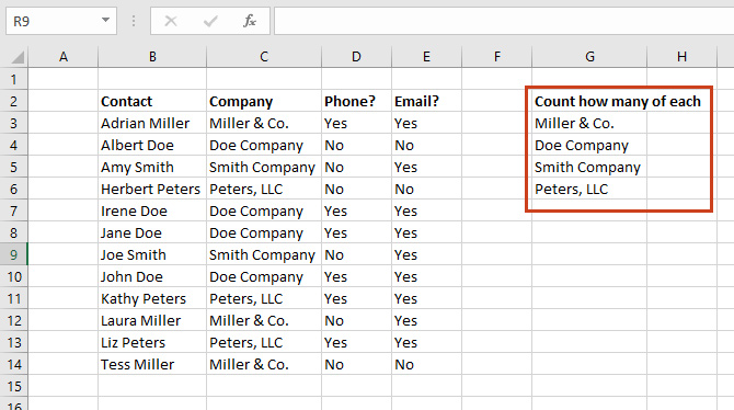Counting In Excel With Countif Oxen Technology