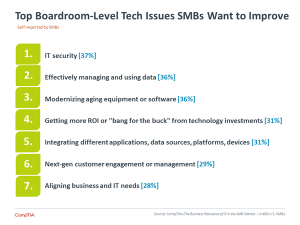 Top Ways SMBs Use Technology Partners